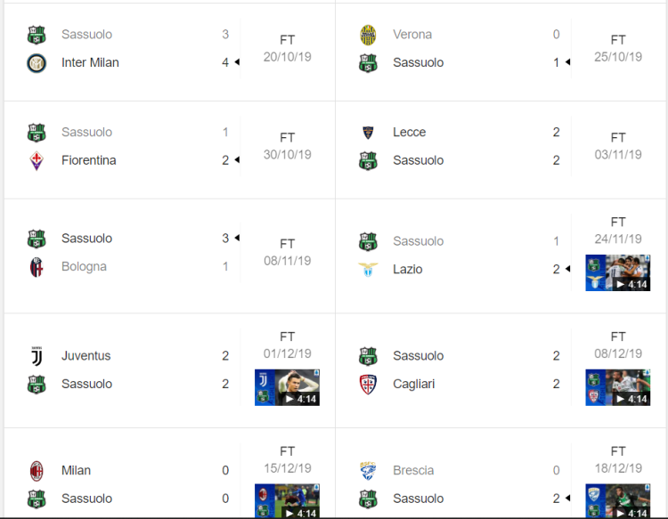 Sassuolo results 2