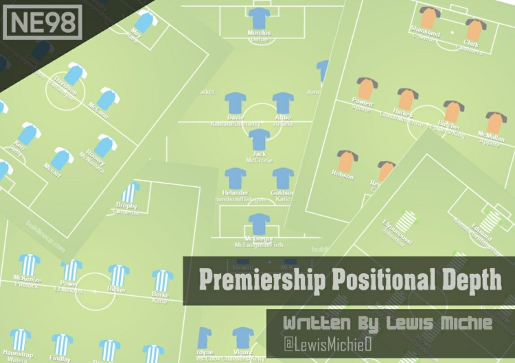 Premiership posistional depth